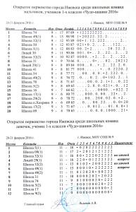 чудо-шашки 1 класс