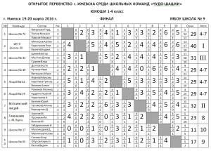чудо-шашки-юноши2016