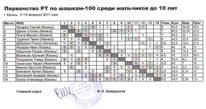 Сканировать10004