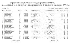 юноши_девушки_100_день_физкульт