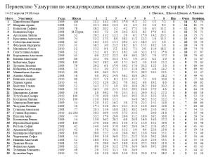 ПУР100-2018-дев10