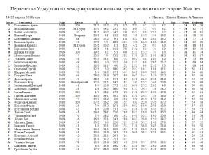 ПУР100-2018-мал10