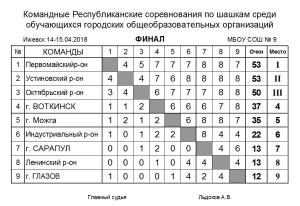 командн-04-2108